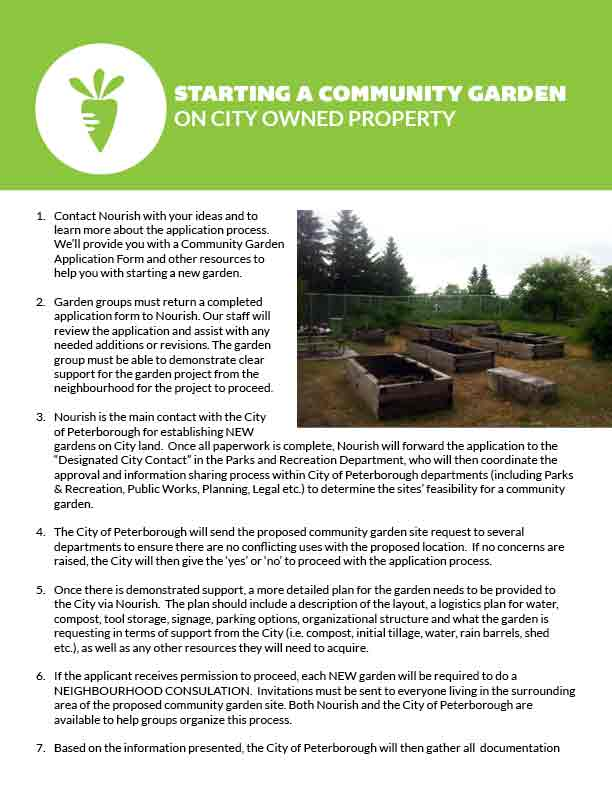 How To Start A Community Garden On City Owned Property Nourish Project